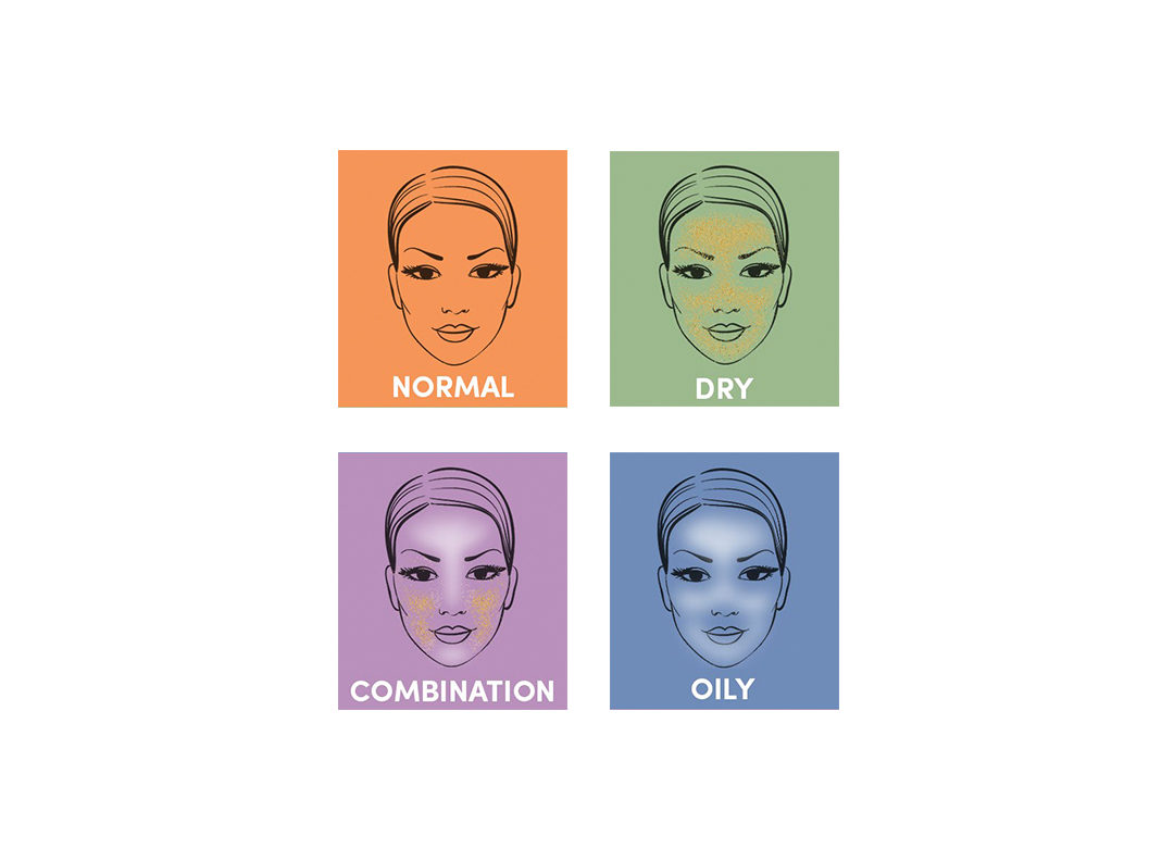 Fierybread - Cách phân biệt loại da - Skin type